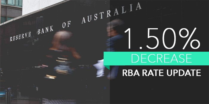 RBA announcement